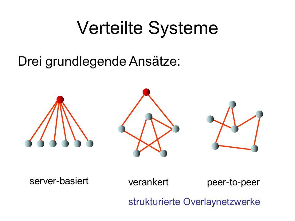 Verteilte Systeme Drei grundlegende Ansätze: server-basiert verankert