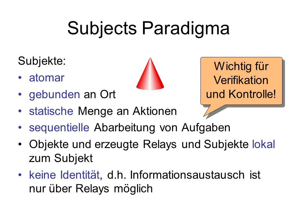 Wichtig für Verifikation und Kontrolle!