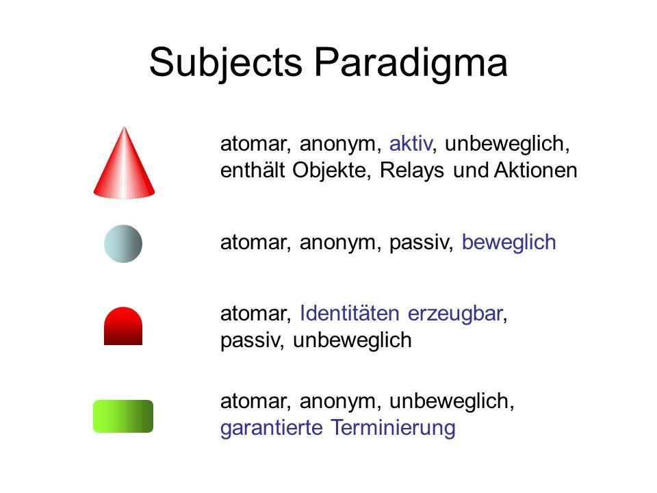 Subjects Paradigma atomar, anonym, aktiv, unbeweglich,