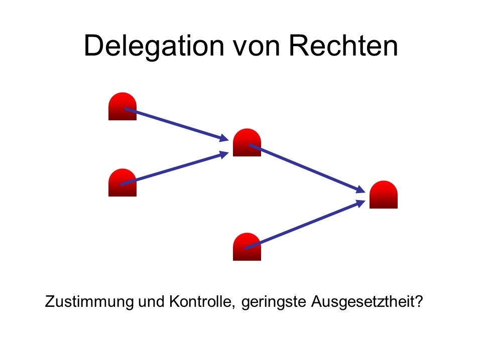 Delegation von Rechten