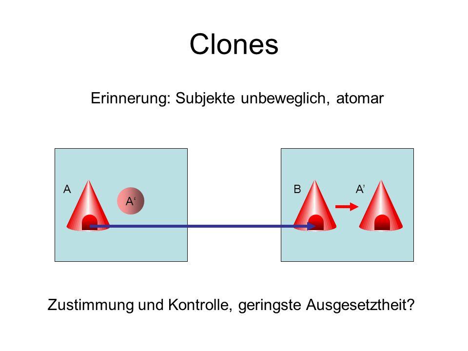 Clones Erinnerung: Subjekte unbeweglich, atomar