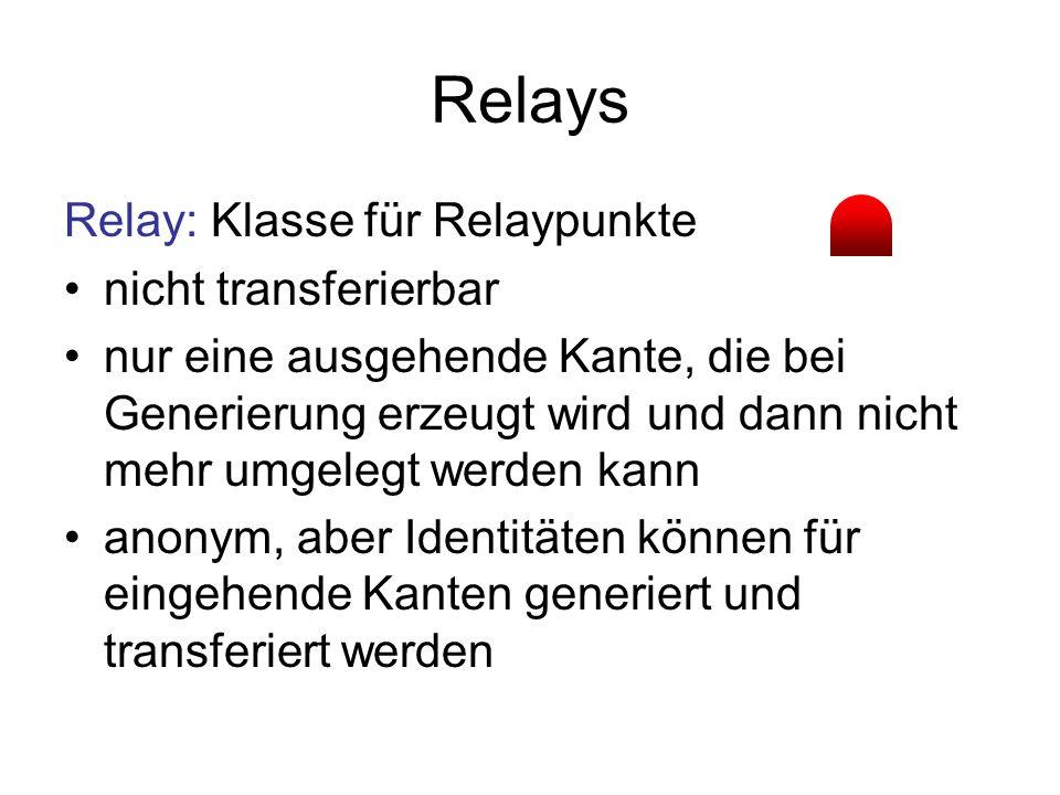 Relays Relay: Klasse für Relaypunkte nicht transferierbar