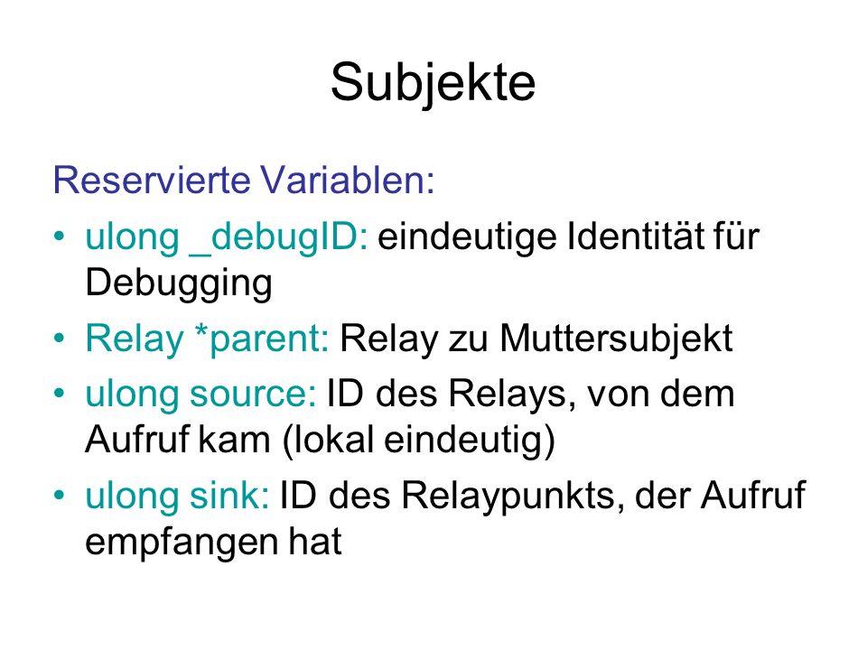 Subjekte Reservierte Variablen: