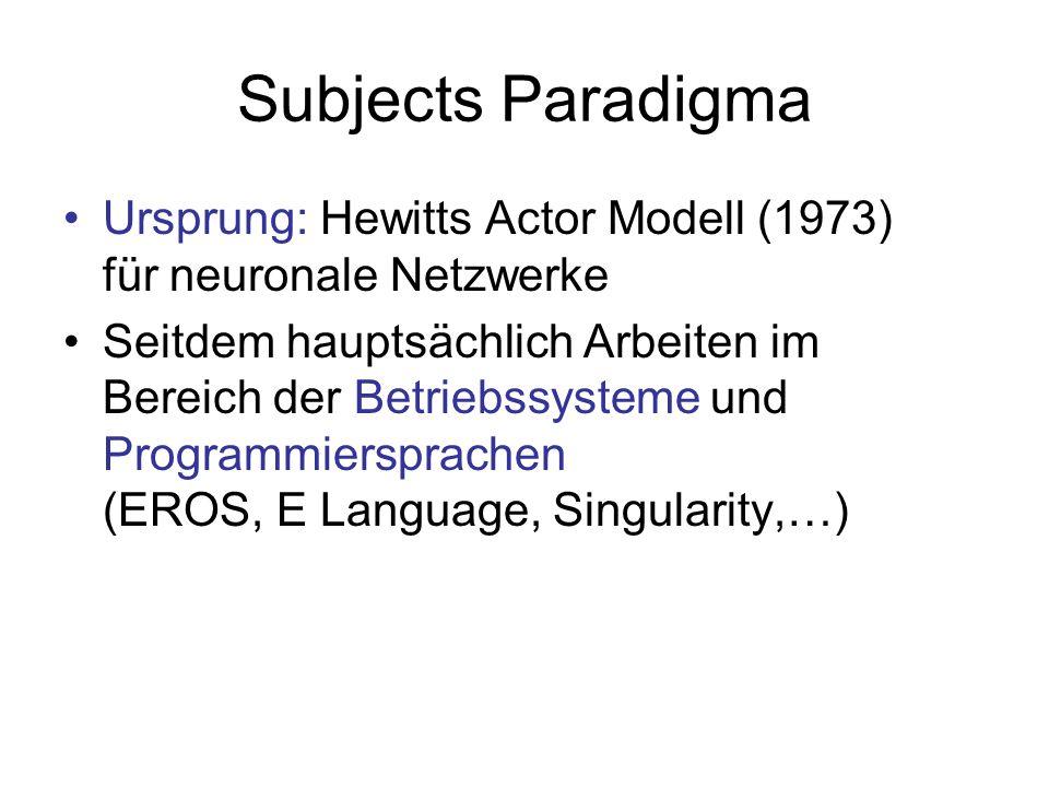 Subjects Paradigma Ursprung: Hewitts Actor Modell (1973) für neuronale Netzwerke.