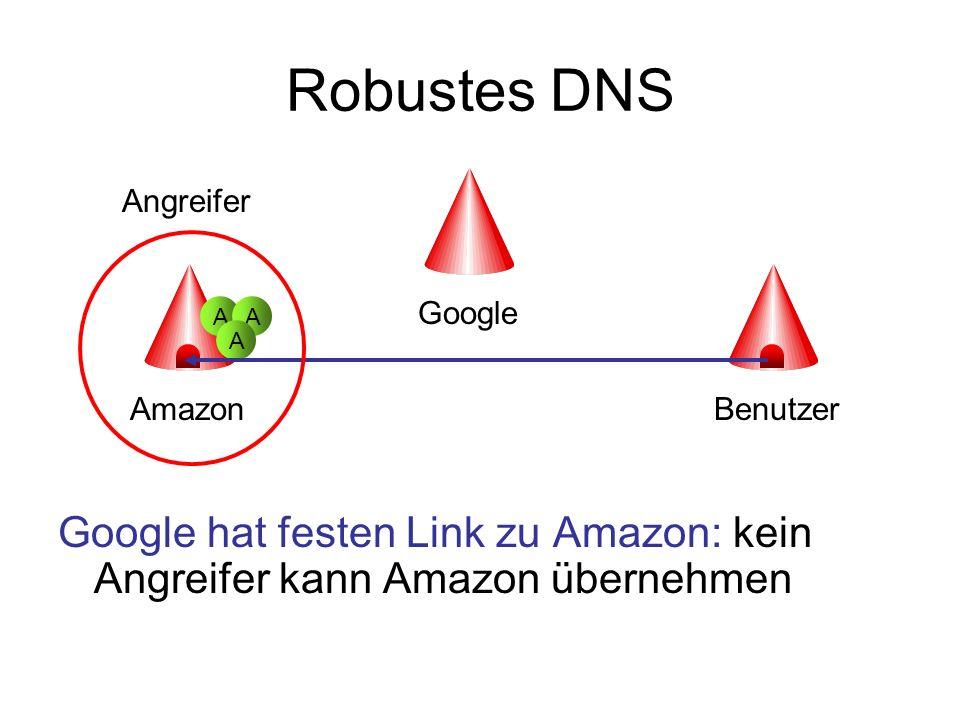 Robustes DNS Google hat festen Link zu Amazon: kein Angreifer kann Amazon übernehmen. Angreifer. Google.