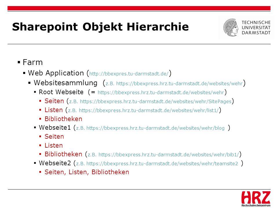 Sharepoint Objekt Hierarchie