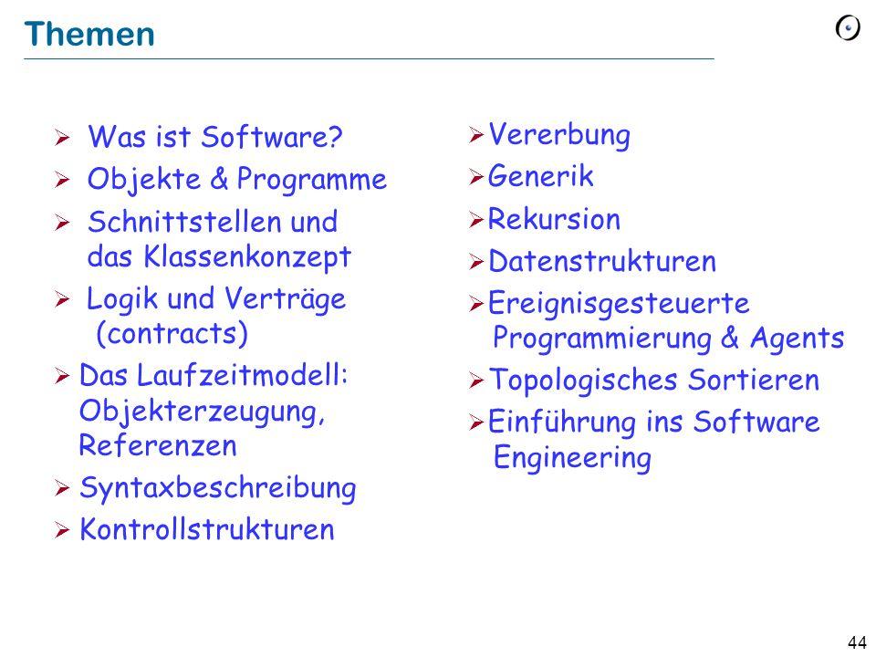 Themen Was ist Software Vererbung Generik Objekte & Programme