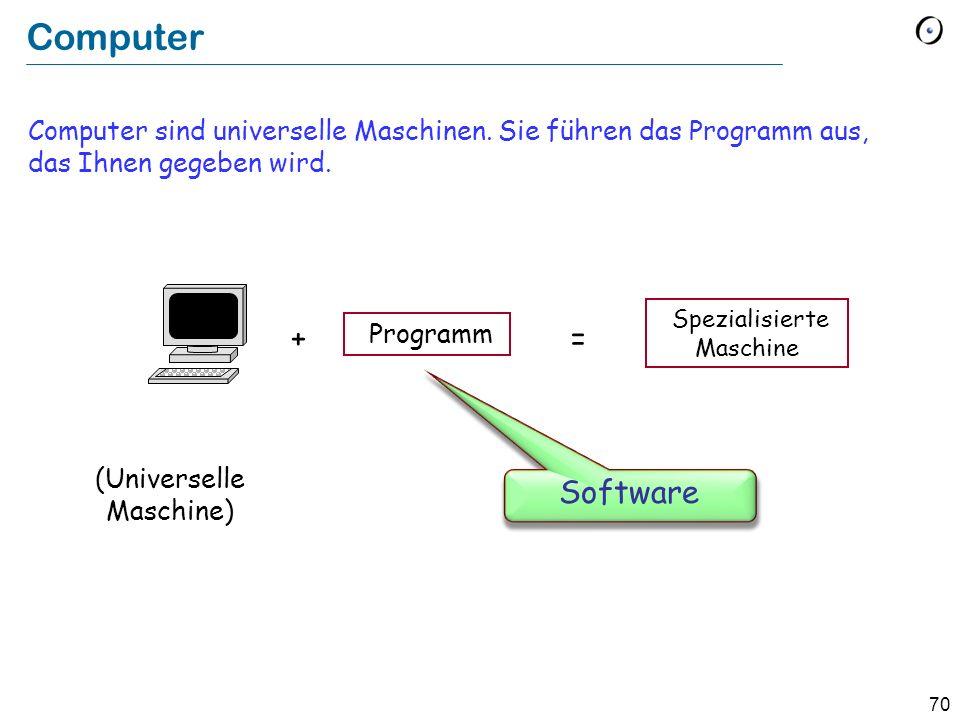ComputerComputer sind universelle Maschinen. Sie führen das Programm aus, das Ihnen gegeben wird. Spezialisierte Maschine.