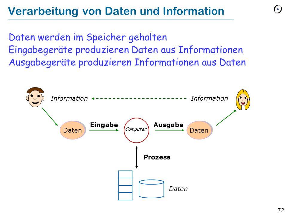Verarbeitung von Daten und Information