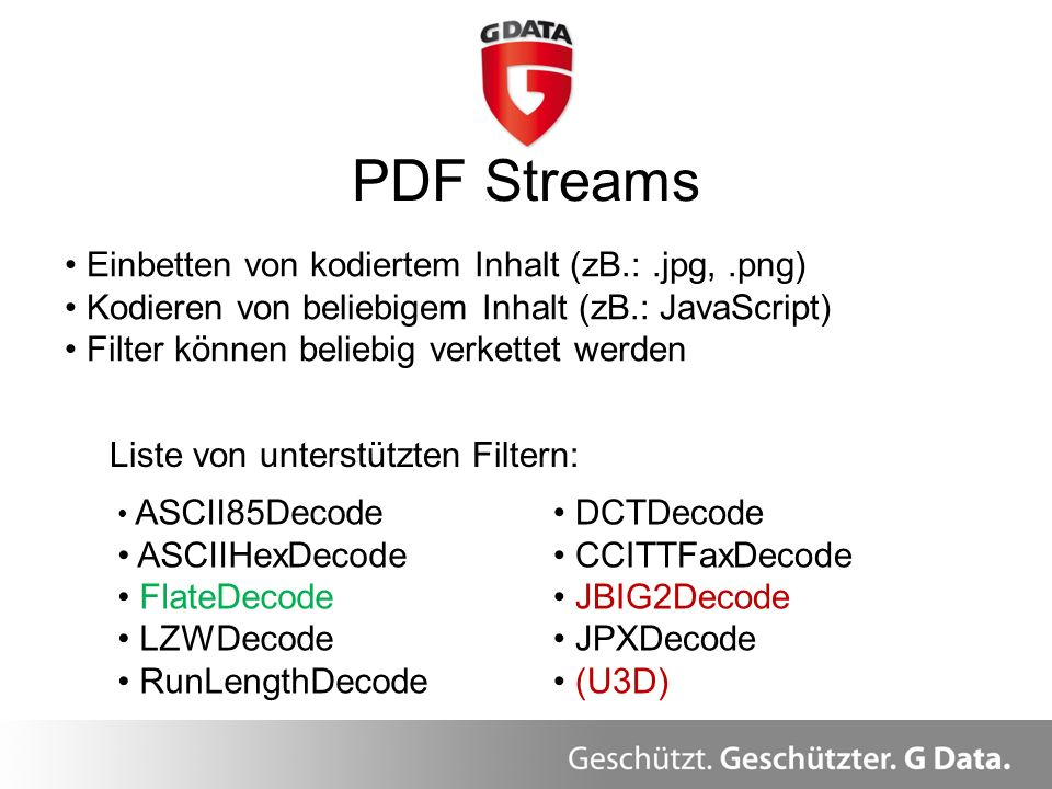 PDF Streams Einbetten von kodiertem Inhalt (zB.: .jpg, .png)