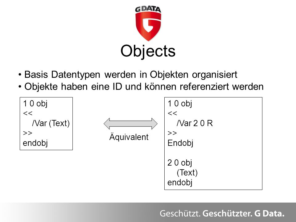 Objects Basis Datentypen werden in Objekten organisiert