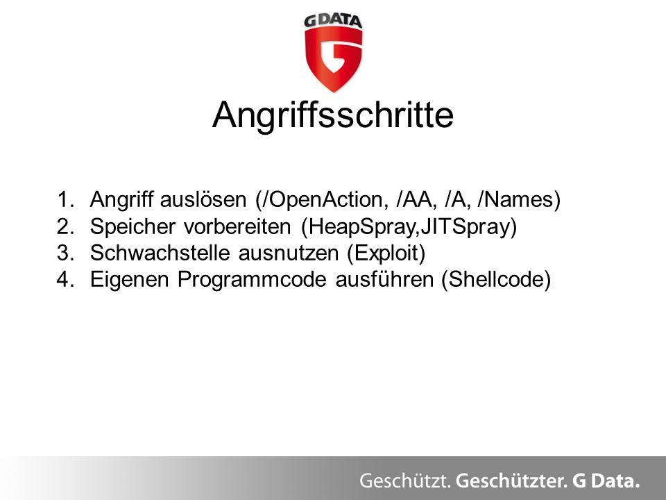 Angriffsschritte Angriff auslösen (/OpenAction, /AA, /A, /Names)