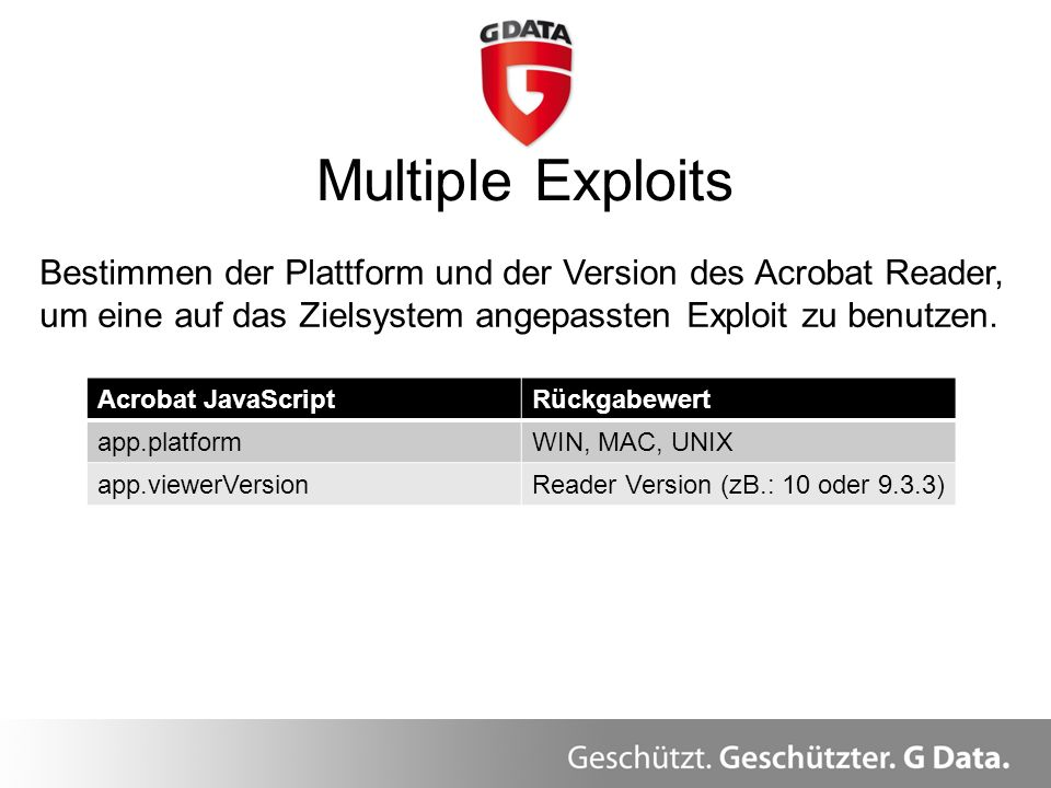 Multiple Exploits Bestimmen der Plattform und der Version des Acrobat Reader, um eine auf das Zielsystem angepassten Exploit zu benutzen.
