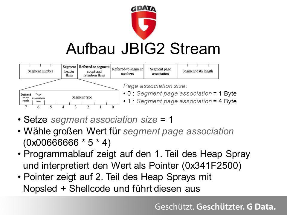Aufbau JBIG2 Stream Setze segment association size = 1