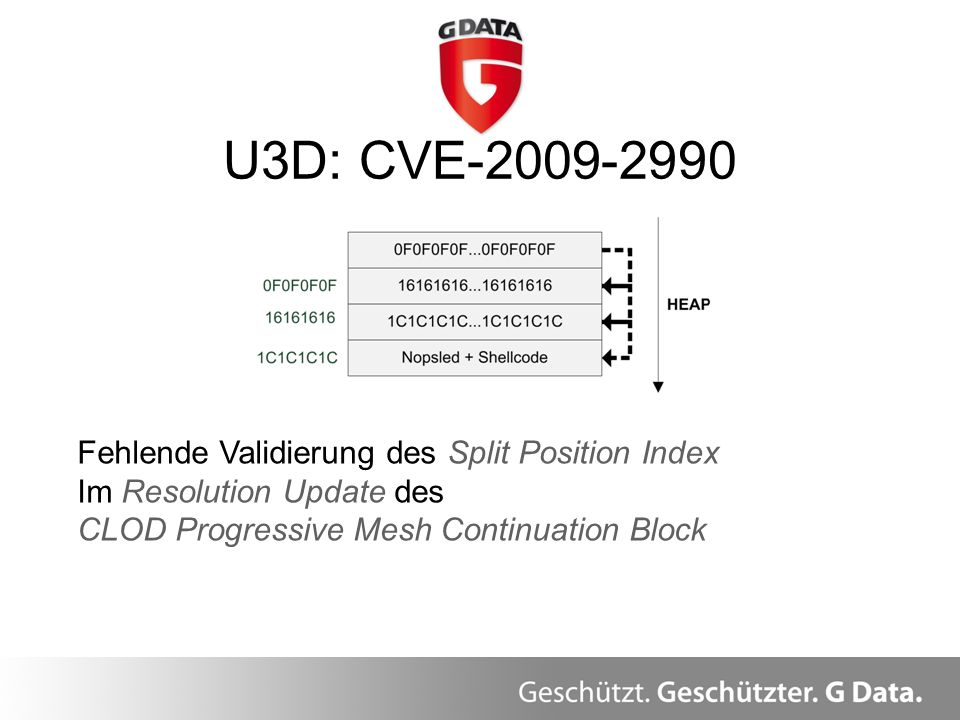 U3D: CVE-2009-2990 Fehlende Validierung des Split Position Index