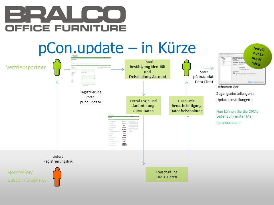 pCon.update – in Kürze Vertriebspartner Hersteller/ EasternGraphics