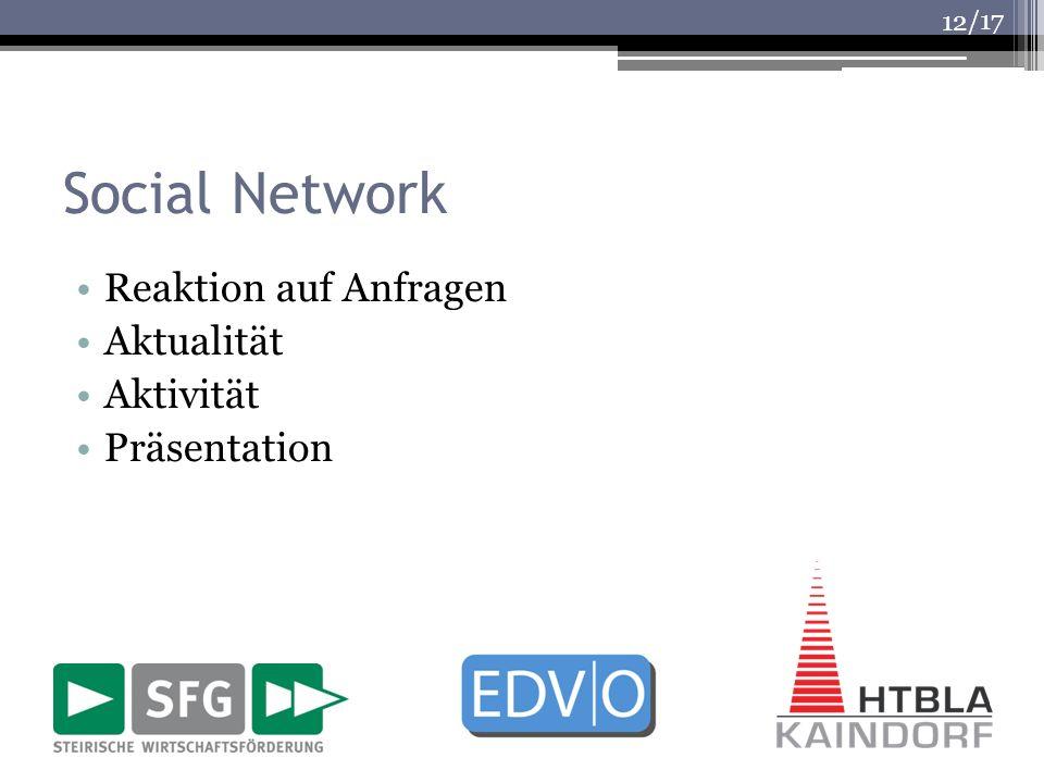 Social Network Reaktion auf Anfragen Aktualität Aktivität Präsentation