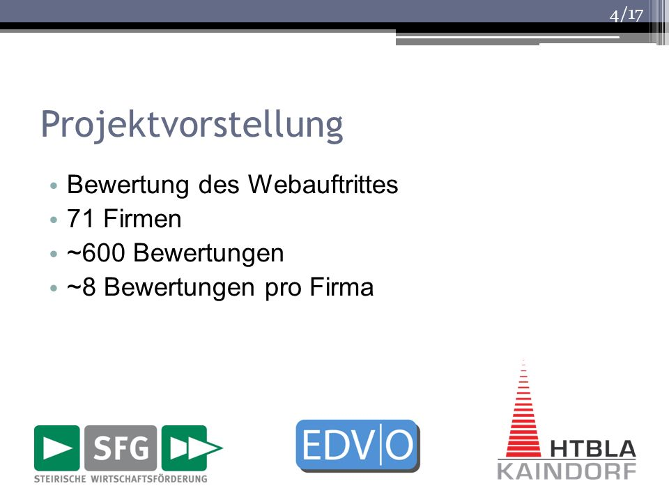 Projektvorstellung Bewertung des Webauftrittes 71 Firmen