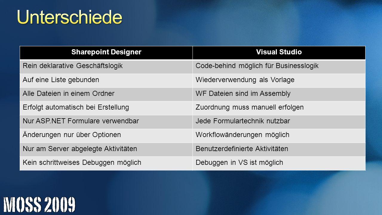 Unterschiede Sharepoint Designer Visual Studio