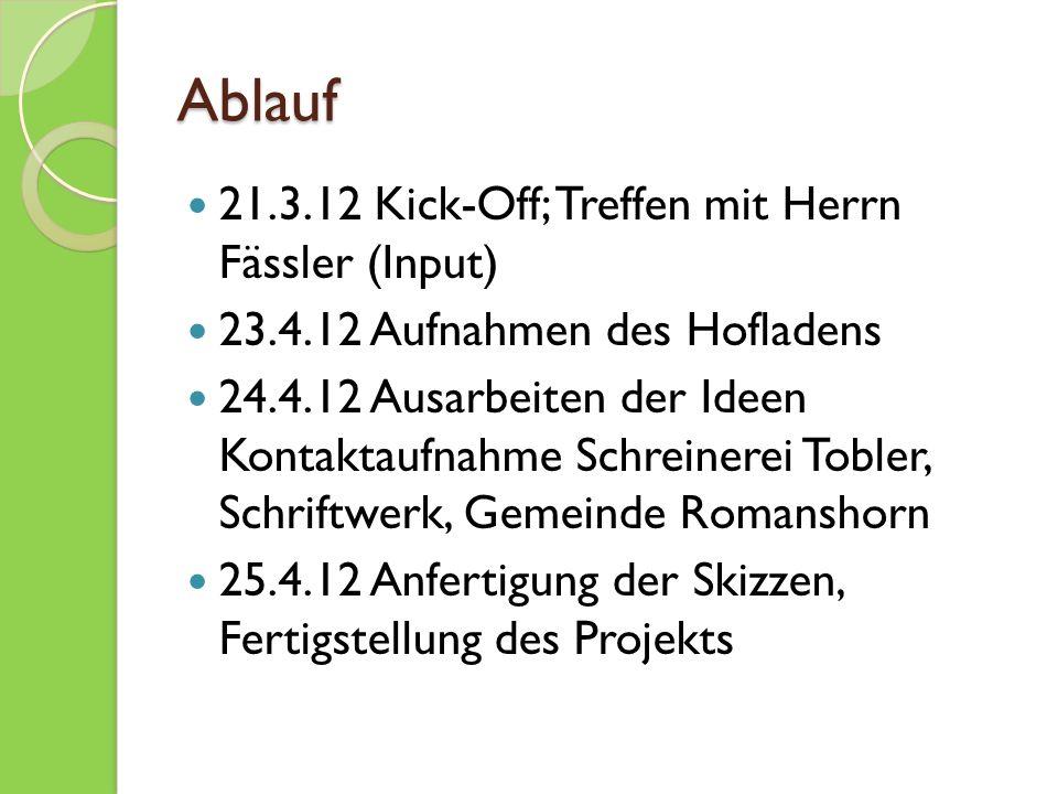 Ablauf 21.3.12 Kick-Off; Treffen mit Herrn Fässler (Input)