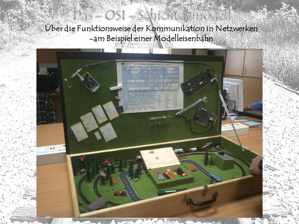 Das - OSI - Schichtenmodell