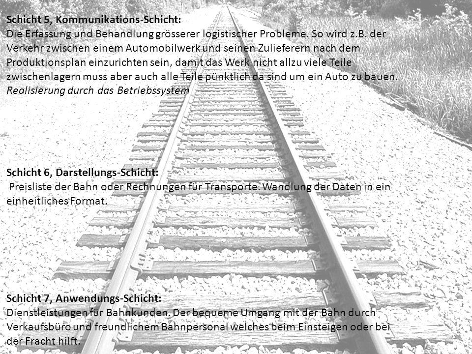 Schicht 5, Kommunikations-Schicht: