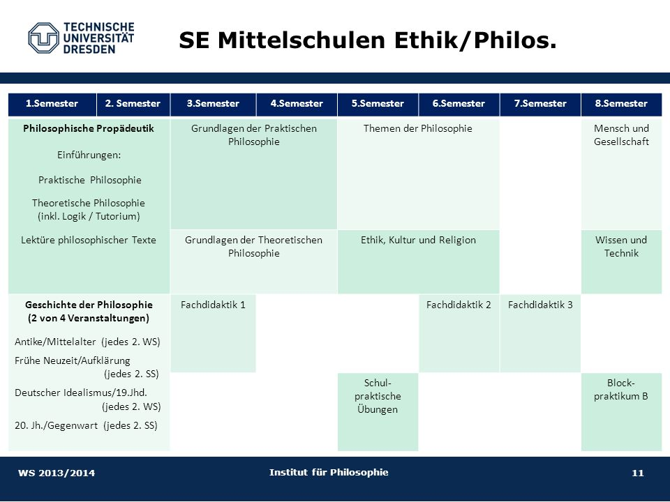 SE Mittelschulen Ethik/Philos.