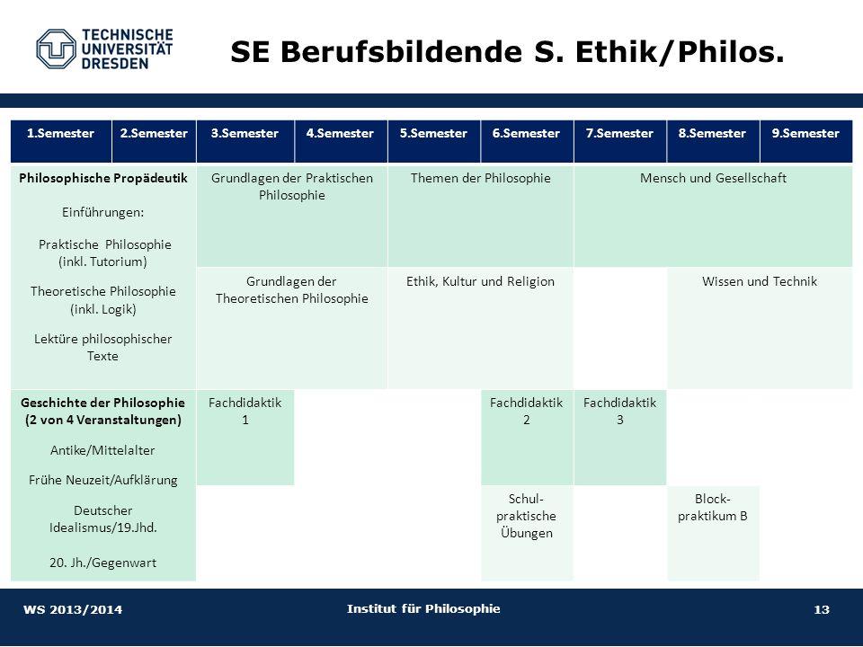 SE Berufsbildende S. Ethik/Philos.