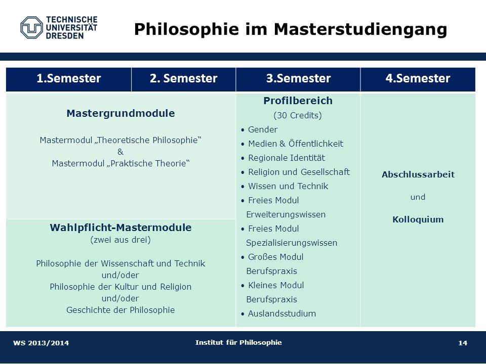 Wahlpflicht-Mastermodule Institut für Philosophie