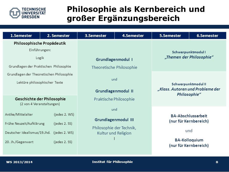 Philosophie als Kernbereich und großer Ergänzungsbereich