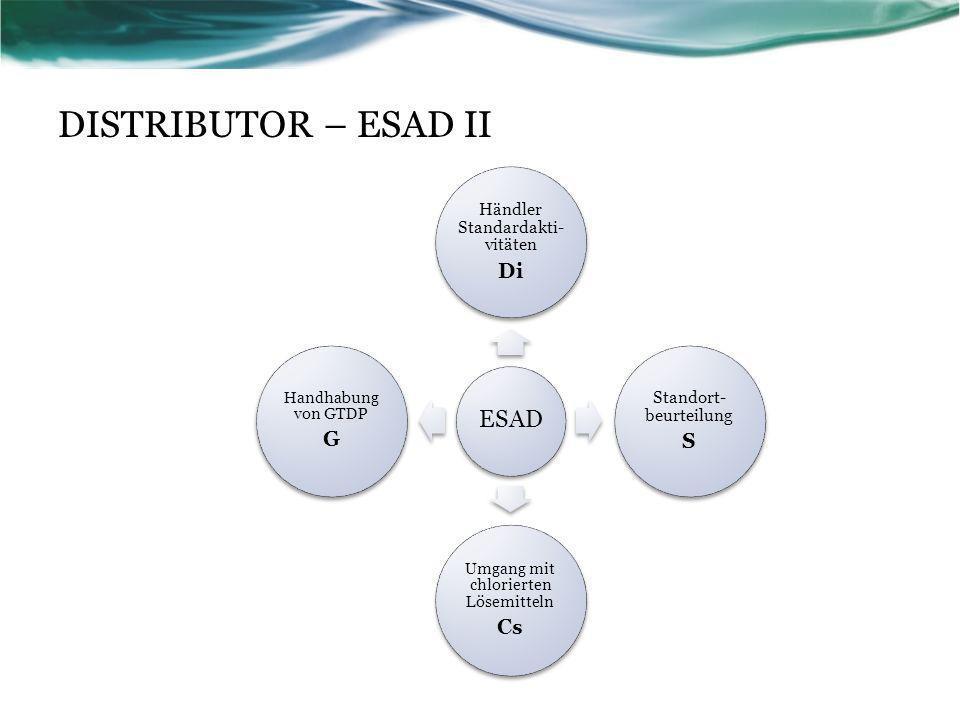 DISTRIBUTOR – ESAD II ESAD G S Cs Di Händler Standardakti-vitäten