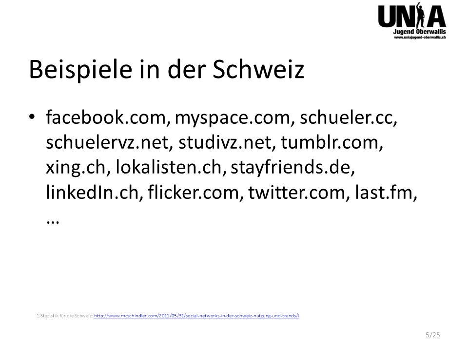 Beispiele in der Schweiz