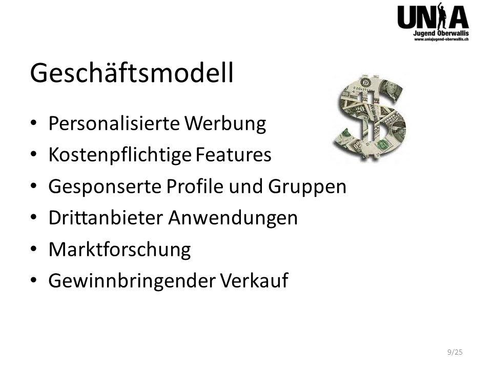 Geschäftsmodell Personalisierte Werbung Kostenpflichtige Features