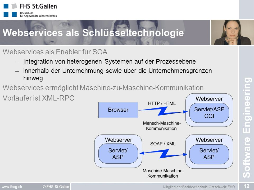 Webservices als Schlüsseltechnologie