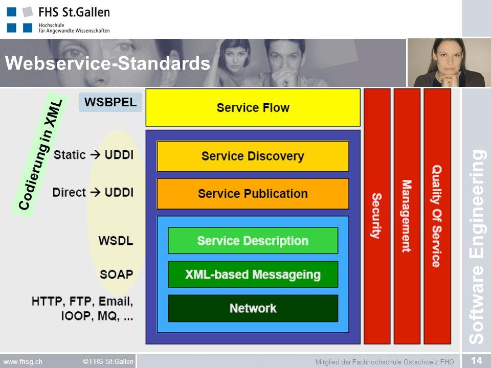 Webservice-Standards