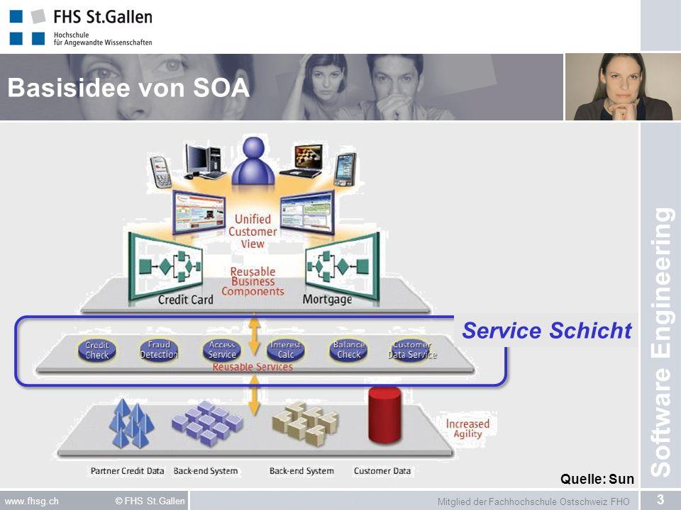 Basisidee von SOA Service Schicht Quelle: Sun