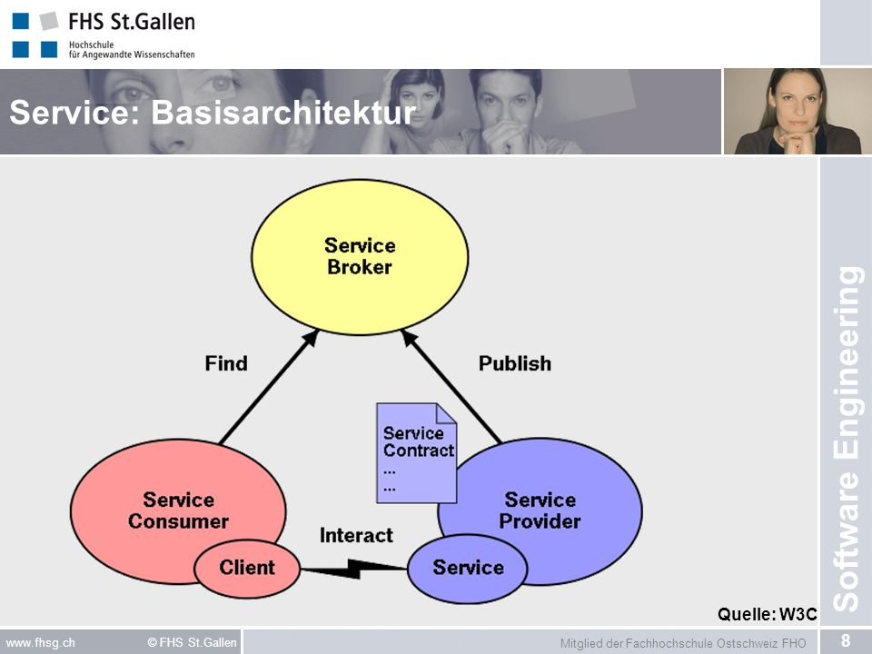 Service: Basisarchitektur