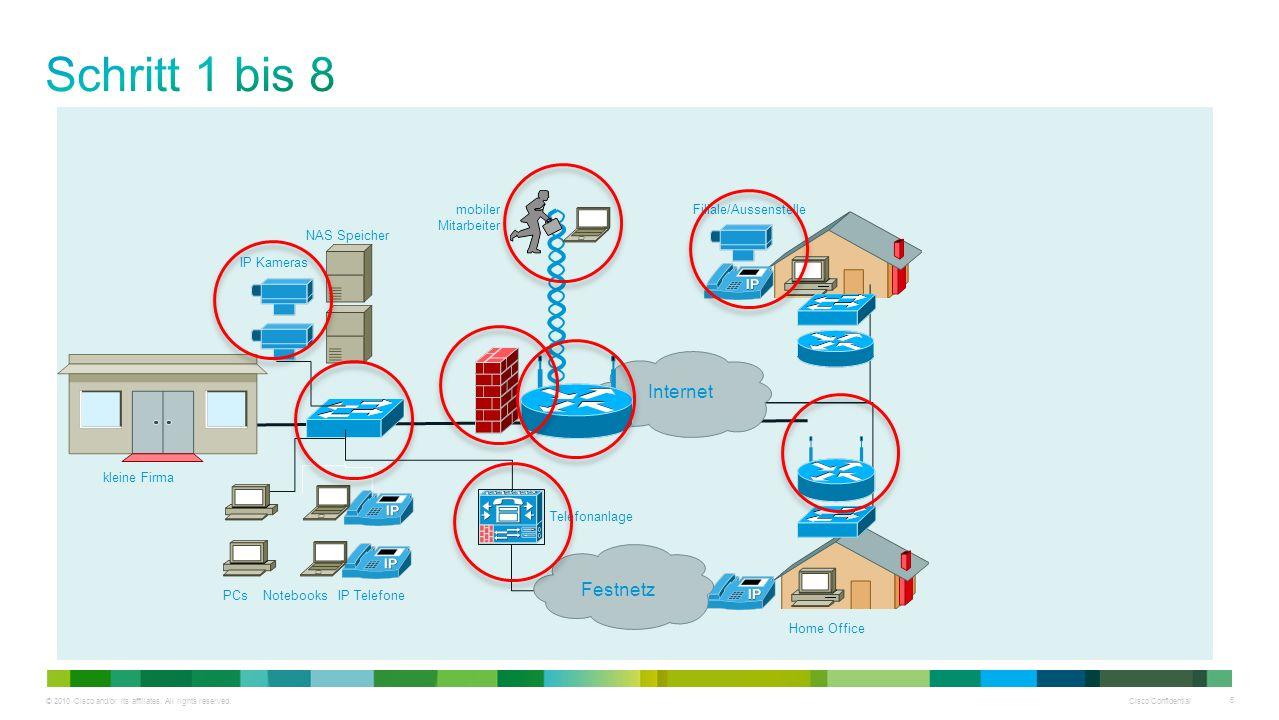 Schritt 1 bis 8 Internet Festnetz mobiler Mitarbeiter