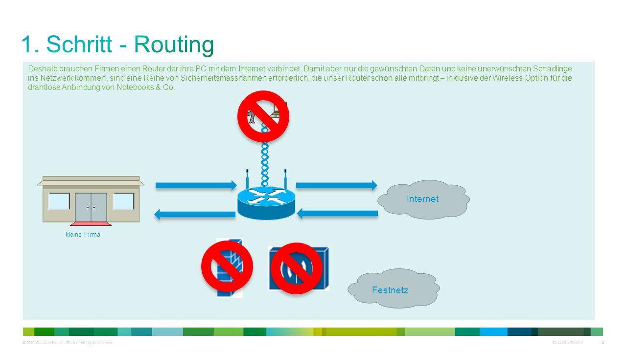 1. Schritt - Routing Internet Festnetz