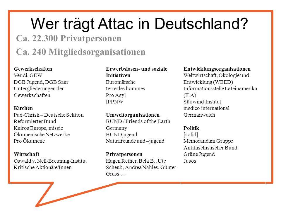 Wer trägt Attac in Deutschland