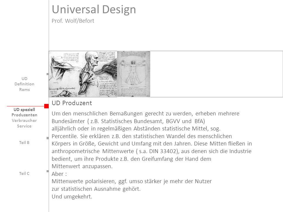 Universal Design UD Produzent Prof. Wolf/Befort