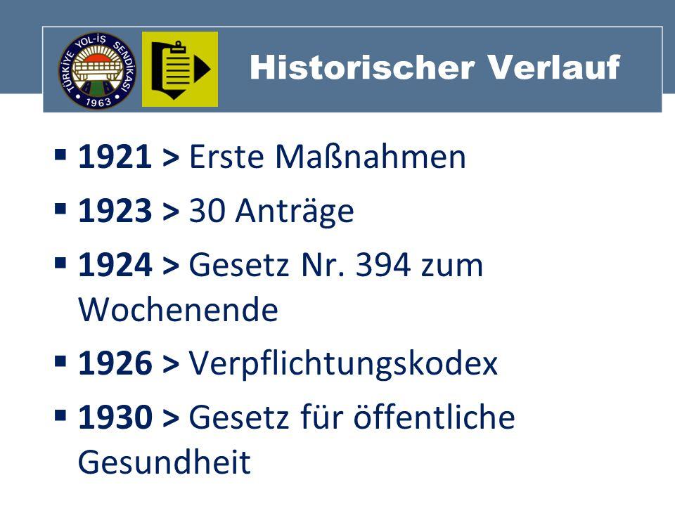 1924 > Gesetz Nr. 394 zum Wochenende 1926 > Verpflichtungskodex