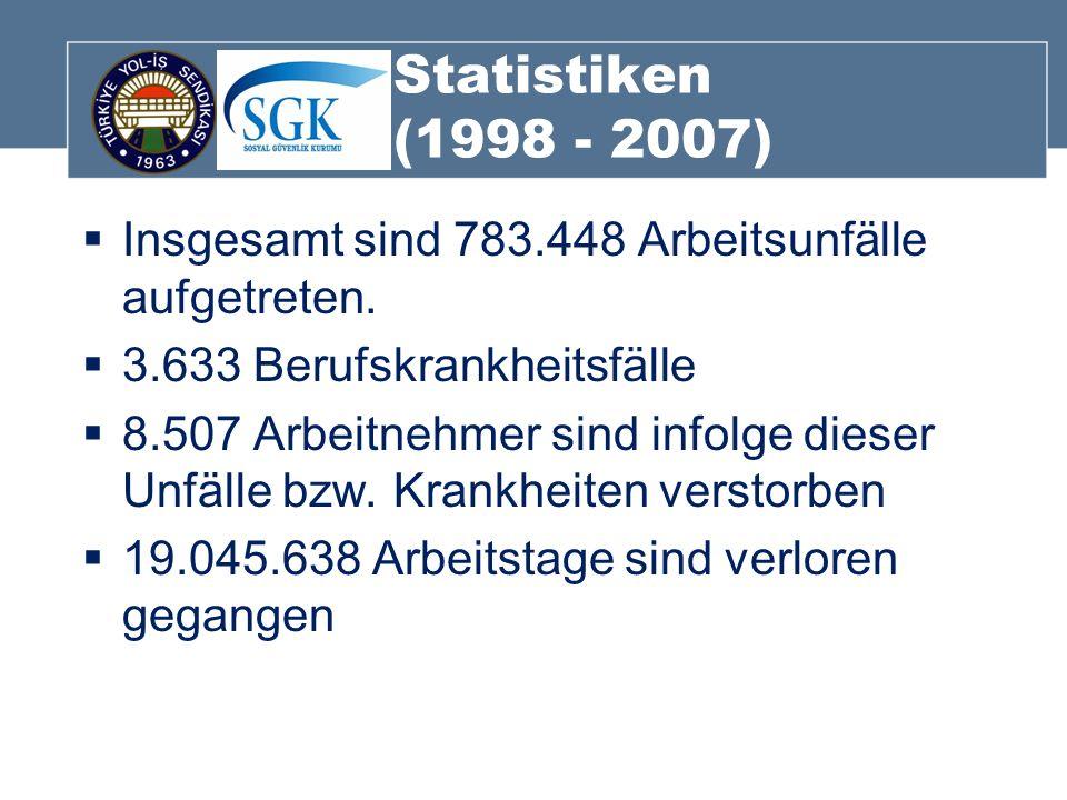 Statistiken (1998 - 2007) Insgesamt sind 783.448 Arbeitsunfälle aufgetreten. 3.633 Berufskrankheitsfälle.