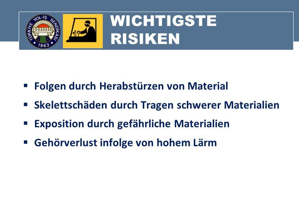 WICHTIGSTE RISIKEN Folgen durch Herabstürzen von Material