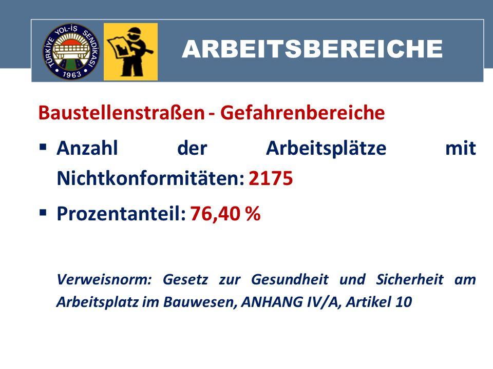 ARBEITSBEREICHE Baustellenstraßen - Gefahrenbereiche