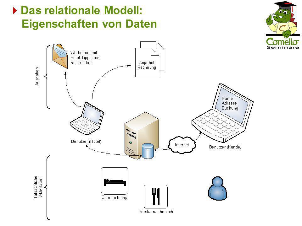 Das relationale Modell: Eigenschaften von Daten