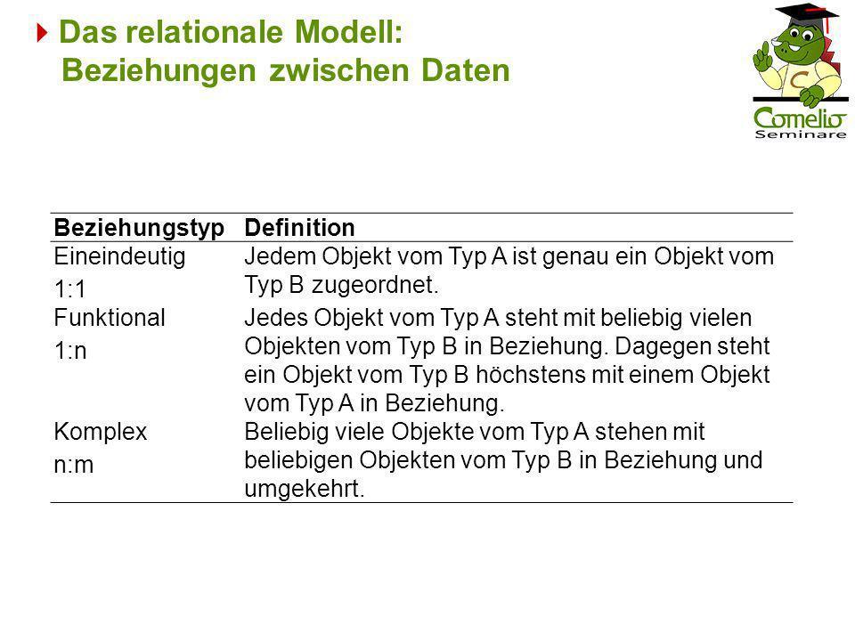 Das relationale Modell: Beziehungen zwischen Daten