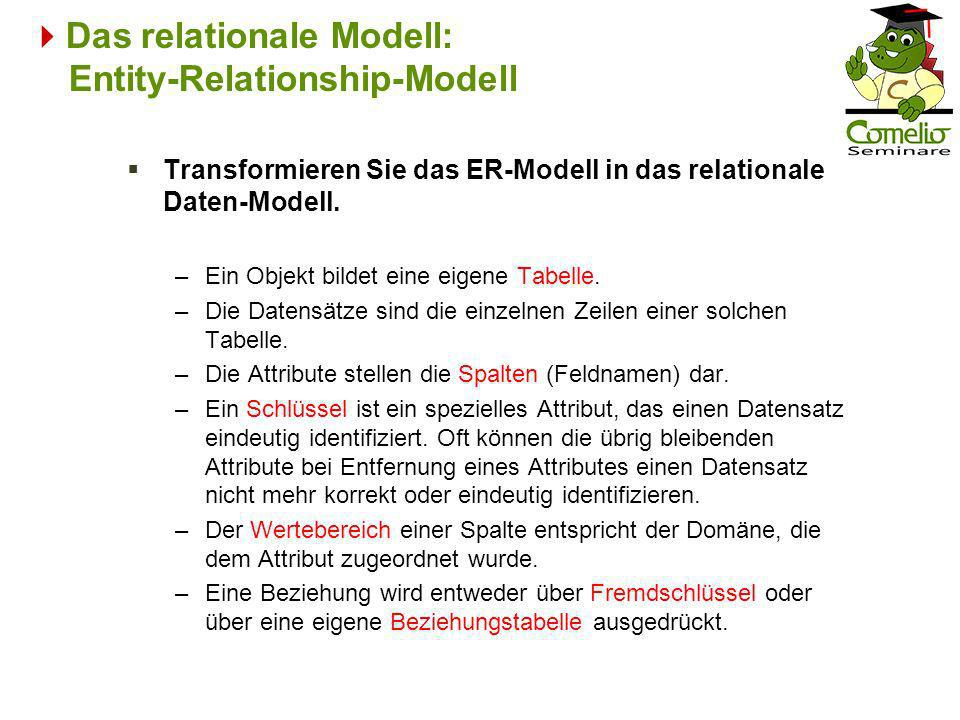 Das relationale Modell: Entity-Relationship-Modell