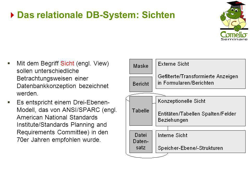 Das relationale DB-System: Sichten