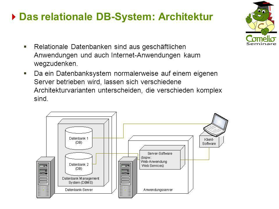 Das relationale DB-System: Architektur